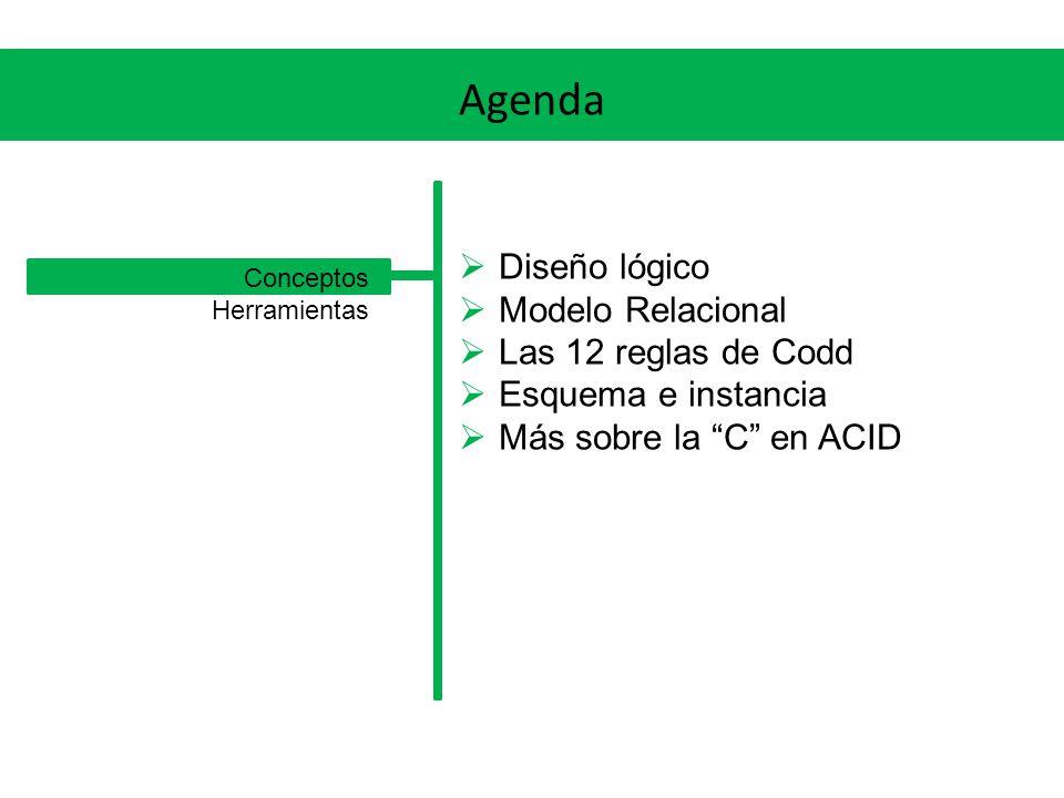 Agenda Diseño lógico Modelo Relacional Las 12 reglas de Codd Esquema e instancia Más sobre la C en ACID Conceptos Herramientas