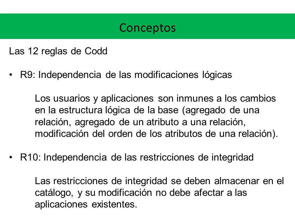 Conceptos Las 12 reglas de Codd R9: Independencia de las modificaciones lógicas Los usuarios y aplicaciones son inmunes a los cambios en la estructura
