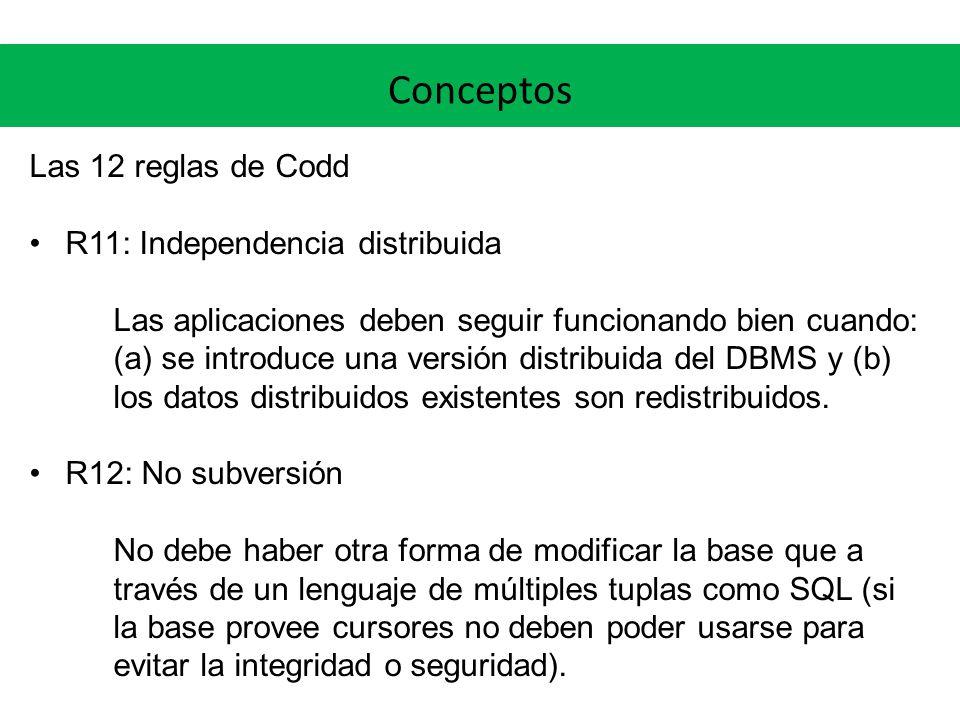 Conceptos Las 12 reglas de Codd R11: Independencia distribuida Las aplicaciones deben seguir funcionando bien cuando: (a) se introduce una versión dis