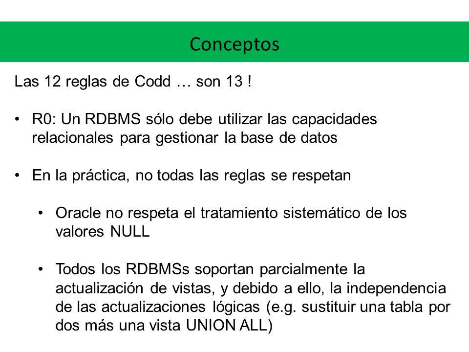 Conceptos Las 12 reglas de Codd … son 13 ! R0: Un RDBMS sólo debe utilizar las capacidades relacionales para gestionar la base de datos En la práctica