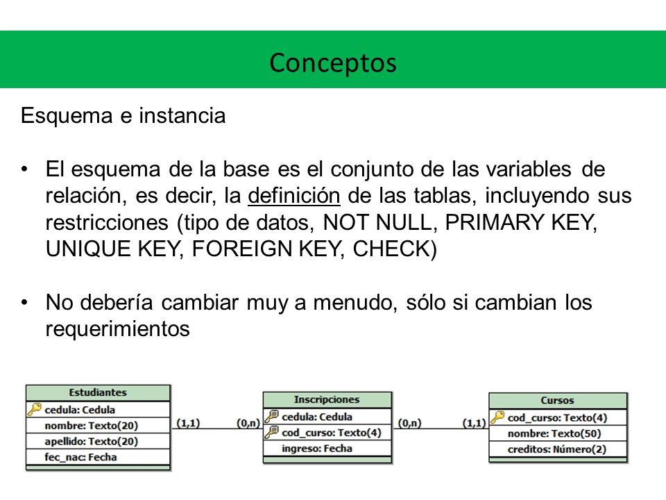 Conceptos Esquema e instancia El esquema de la base es el conjunto de las variables de relación, es decir, la definición de las tablas, incluyendo sus