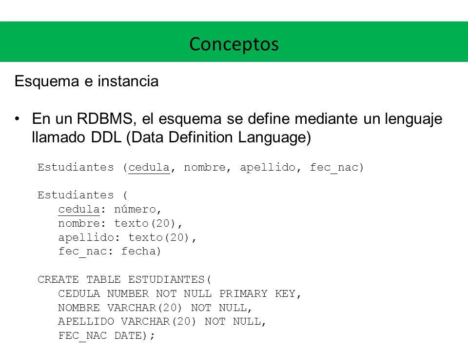 Conceptos Esquema e instancia En un RDBMS, el esquema se define mediante un lenguaje llamado DDL (Data Definition Language) Estudiantes (cedula, nombr