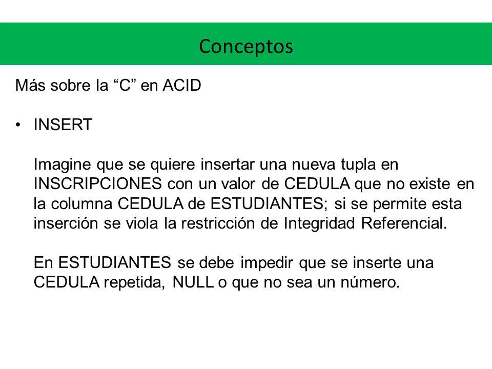 Conceptos Más sobre la C en ACID INSERT Imagine que se quiere insertar una nueva tupla en INSCRIPCIONES con un valor de CEDULA que no existe en la col