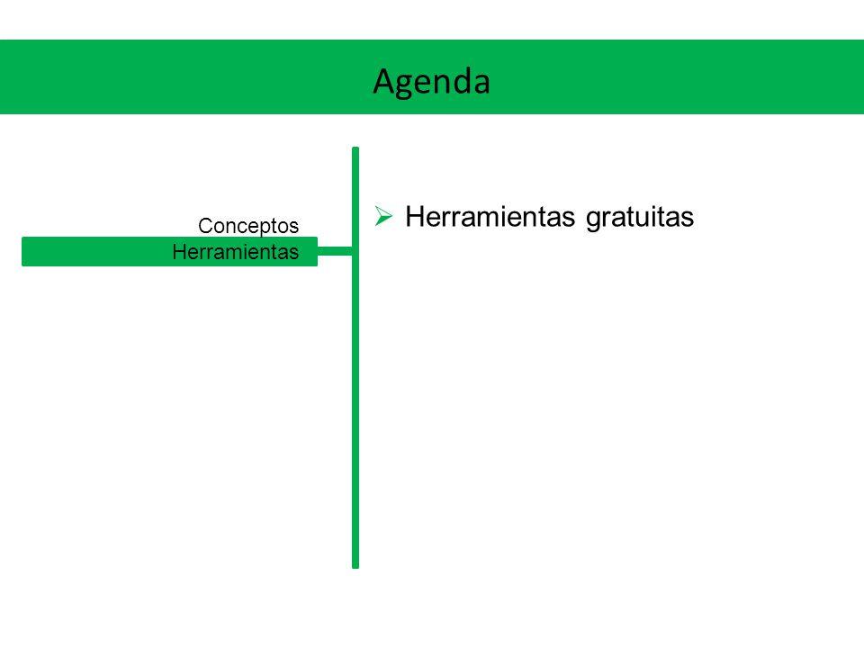 Agenda Herramientas gratuitas Conceptos Herramientas