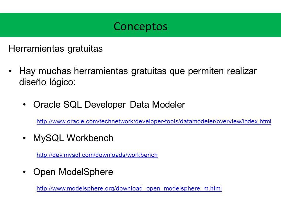 Conceptos Herramientas gratuitas Hay muchas herramientas gratuitas que permiten realizar diseño lógico: Oracle SQL Developer Data Modeler http://www.o