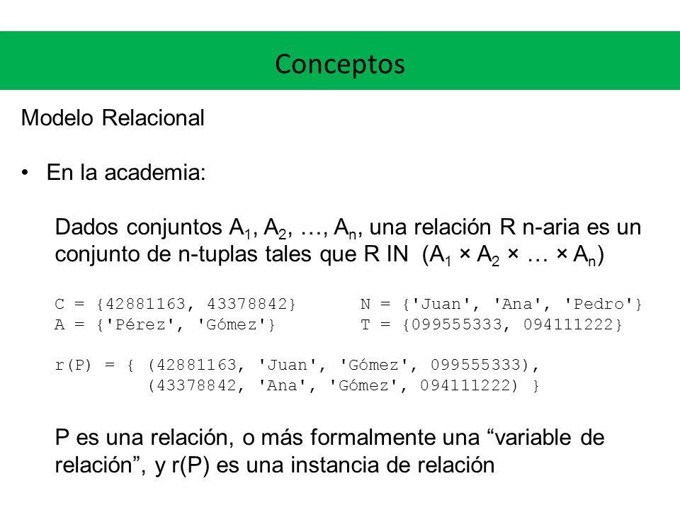 Conceptos Modelo Relacional En la academia: Dados conjuntos A 1, A 2, …, A n, una relación R n-aria es un conjunto de n-tuplas tales que R IN (A 1 × A