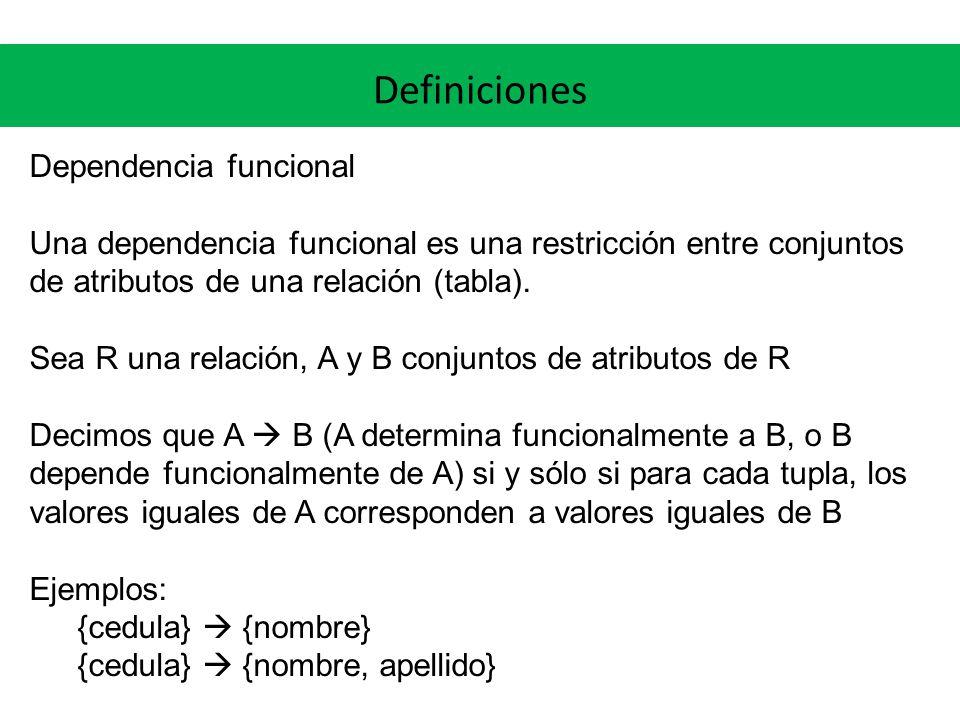 Definiciones Dependencia funcional Una dependencia funcional es una restricción entre conjuntos de atributos de una relación (tabla).