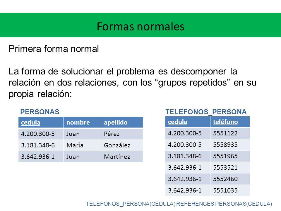 Formas normales Primera forma normal La forma de solucionar el problema es descomponer la relación en dos relaciones, con los grupos repetidos en su propia relación: PERSONAS TELEFONOS_PERSONA TELEFONOS_PERSONA(CEDULA) REFERENCES PERSONAS(CEDULA) cedulanombreapellido 4.200.300-5JuanPérez 3.181.348-6MaríaGonzález 3.642.936-1JuanMartínez cedulateléfono 4.200.300-55551122 4.200.300-55558935 3.181.348-65551965 3.642.936-15553521 3.642.936-15552460 3.642.936-15551035