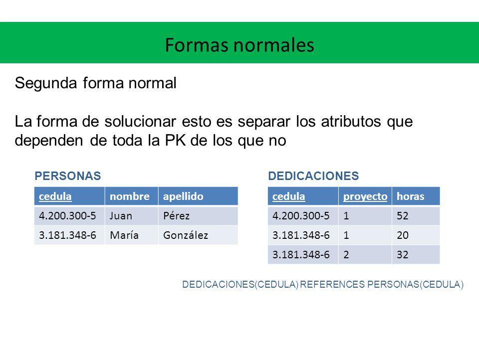 Formas normales Segunda forma normal La forma de solucionar esto es separar los atributos que dependen de toda la PK de los que no PERSONAS DEDICACIONES DEDICACIONES(CEDULA) REFERENCES PERSONAS(CEDULA) cedulanombreapellido 4.200.300-5JuanPérez 3.181.348-6MaríaGonzález cedulaproyectohoras 4.200.300-5152 3.181.348-6120 3.181.348-6232