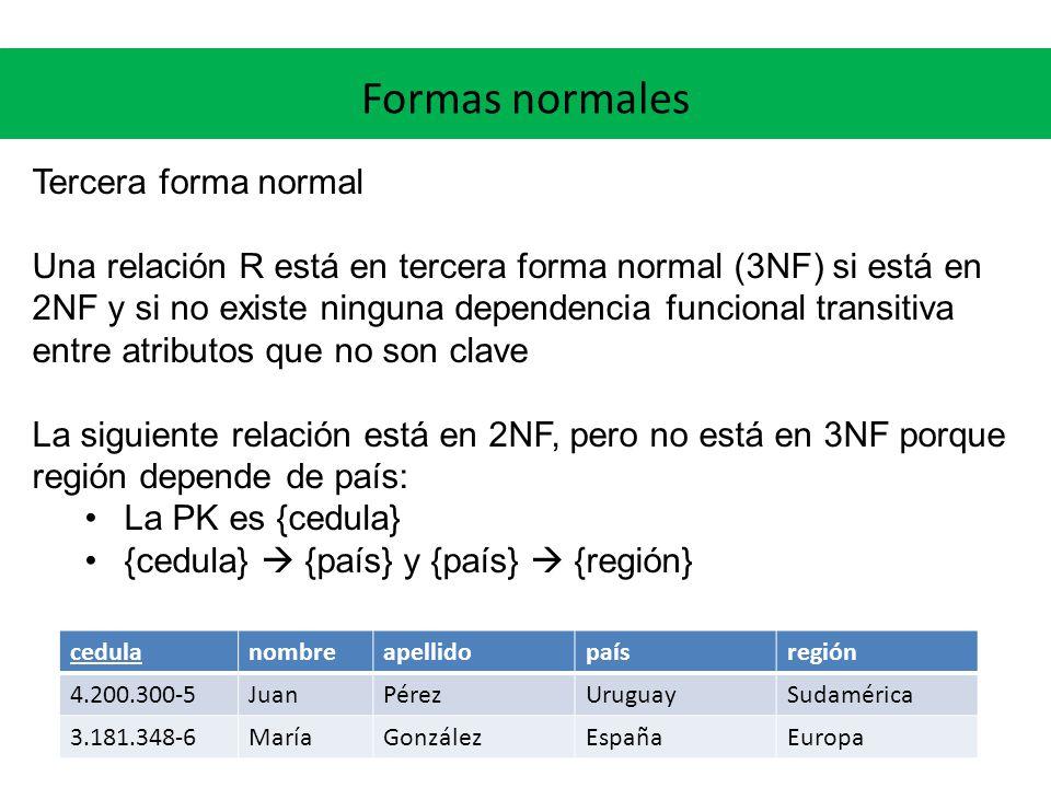 Formas normales Tercera forma normal Una relación R está en tercera forma normal (3NF) si está en 2NF y si no existe ninguna dependencia funcional transitiva entre atributos que no son clave La siguiente relación está en 2NF, pero no está en 3NF porque región depende de país: La PK es {cedula} {cedula} {país} y {país} {región} cedulanombreapellidopaísregión 4.200.300-5JuanPérezUruguaySudamérica 3.181.348-6MaríaGonzálezEspañaEuropa