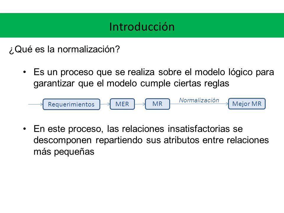 Introducción ¿Qué es la normalización?