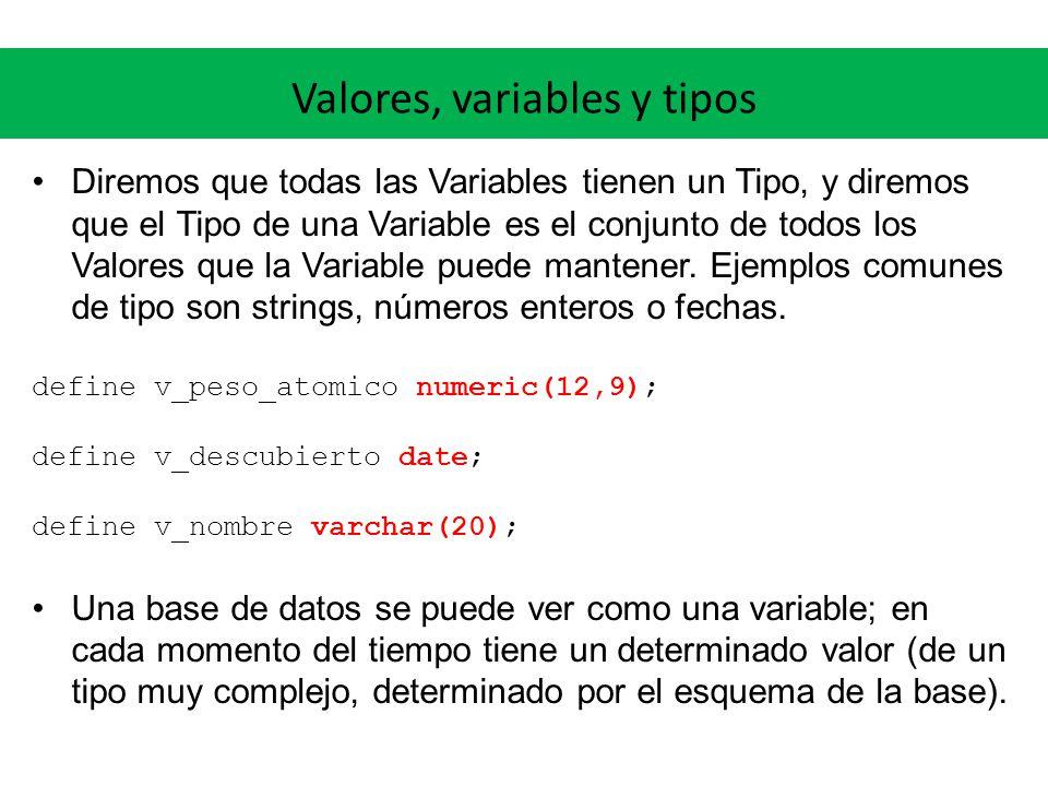 Valores, variables y tipos Diremos que todas las Variables tienen un Tipo, y diremos que el Tipo de una Variable es el conjunto de todos los Valores q