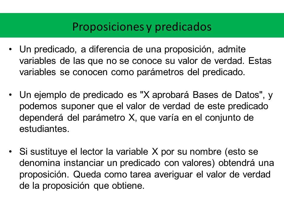 Proposiciones y predicados Un predicado, a diferencia de una proposición, admite variables de las que no se conoce su valor de verdad. Estas variables