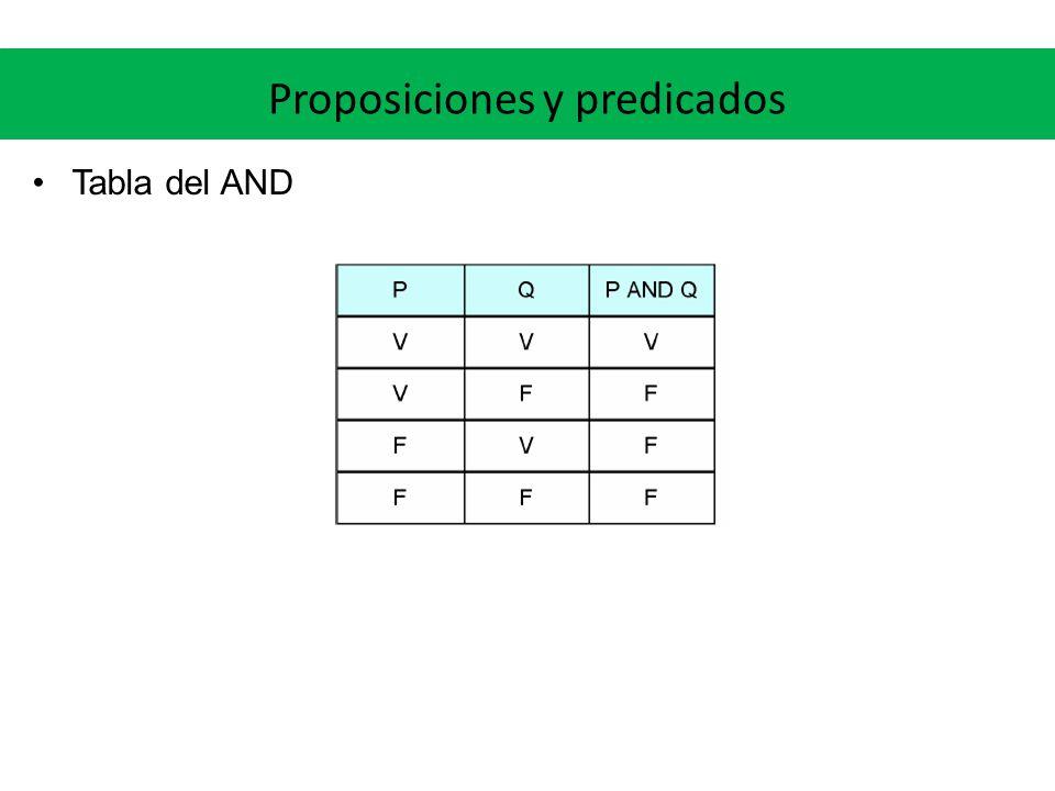 Proposiciones y predicados Tabla del AND