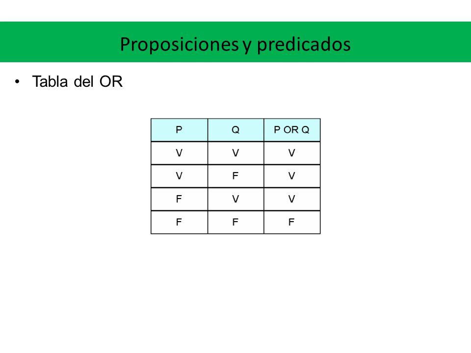 Proposiciones y predicados Tabla del OR
