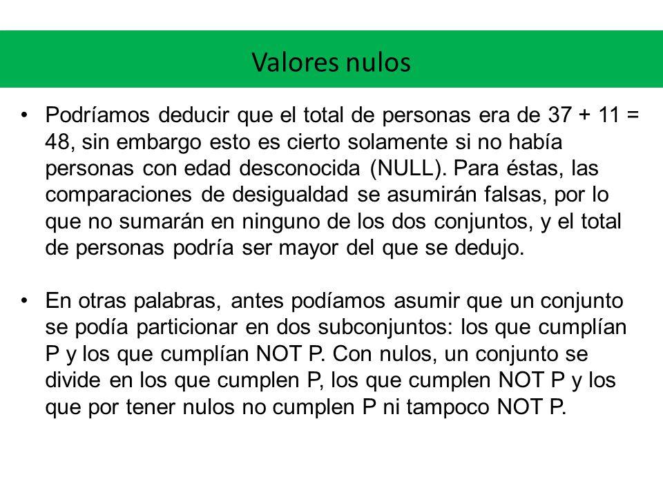 Valores nulos Podríamos deducir que el total de personas era de 37 + 11 = 48, sin embargo esto es cierto solamente si no había personas con edad desco