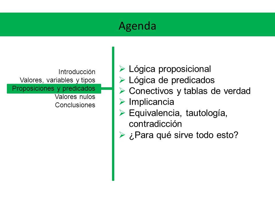 Agenda Lógica proposicional Lógica de predicados Conectivos y tablas de verdad Implicancia Equivalencia, tautología, contradicción ¿Para qué sirve tod