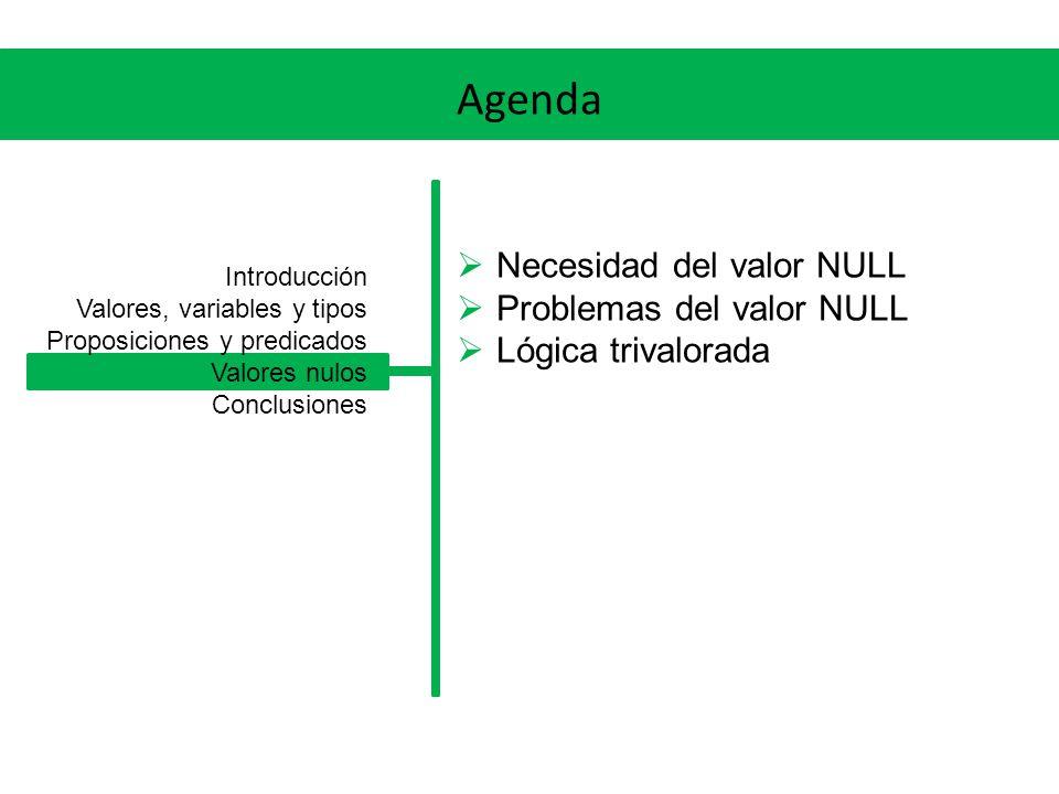 Agenda Necesidad del valor NULL Problemas del valor NULL Lógica trivalorada Introducción Valores, variables y tipos Proposiciones y predicados Valores