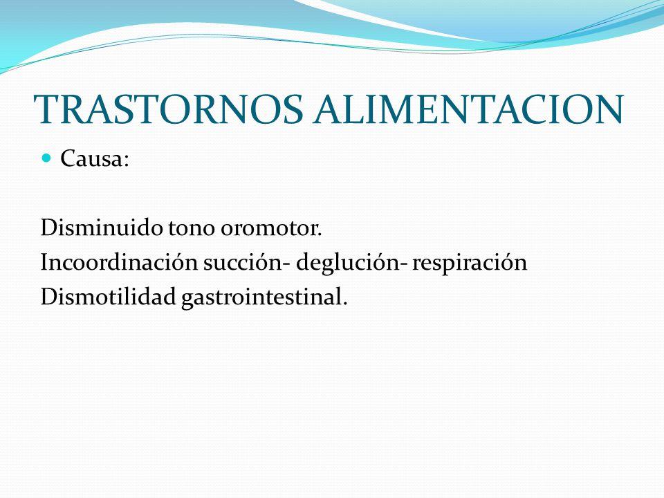 TRASTORNOS ALIMENTACION Causa: Disminuido tono oromotor. Incoordinación succión- deglución- respiración Dismotilidad gastrointestinal.