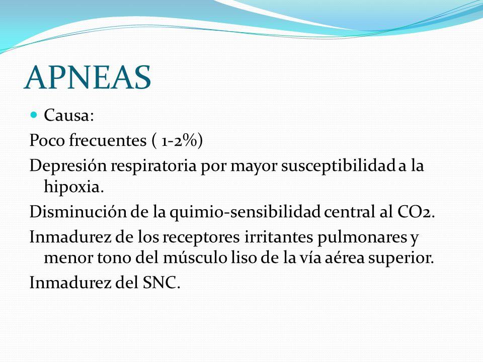 APNEAS Causa: Poco frecuentes ( 1-2%) Depresión respiratoria por mayor susceptibilidad a la hipoxia. Disminución de la quimio-sensibilidad central al
