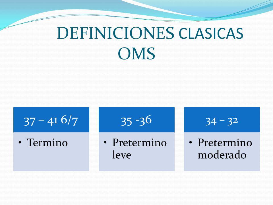 DEFINICIONES ACTUALES 34 -36 6/7 Pretermino Tardio 37 – 38 6/7 Termino Inmaduro 39 – 41 6/7 Termino Maduro 2005 Workshop on Optimizing Care and Outcome of the Near-Term Pregnancy and the Near-Term Newborn Infant.