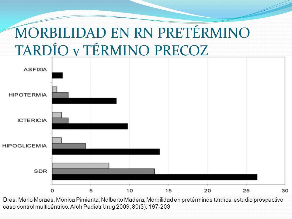 MORBILIDAD DURANTE LA HOSPITALIZACIÓN DE RN PRETÉRMINOS TARDÍOS y TÉRMINOS William A.