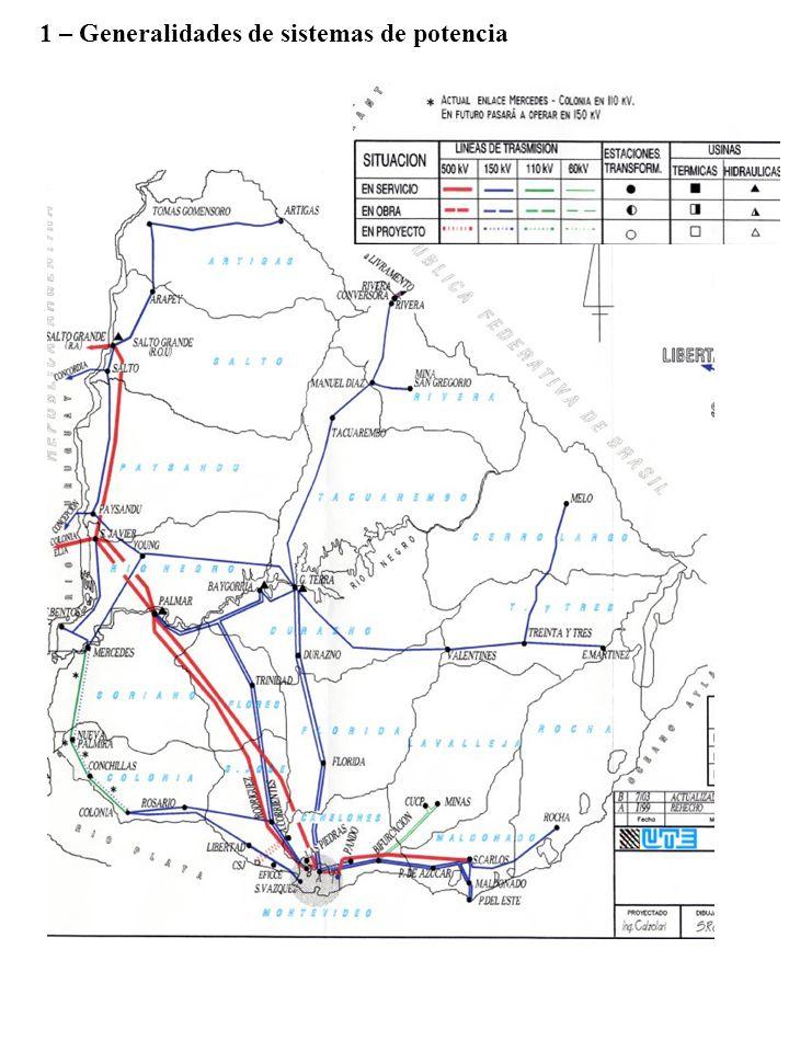 24m 30 m 500 kV 150 kV Central Batlle 80 y 125 MW La tablada 2x114 MW Salto (7+7)x135=1890 MW Sobre el Rio Negro: Palmar 3x111 MW Baygorria 3x33 MW Bonete 4x40 MW Central punta del tigre, 2x50 MW 2006, otros 2x50 MW 2007 Estación conversora De Rivera 70MW