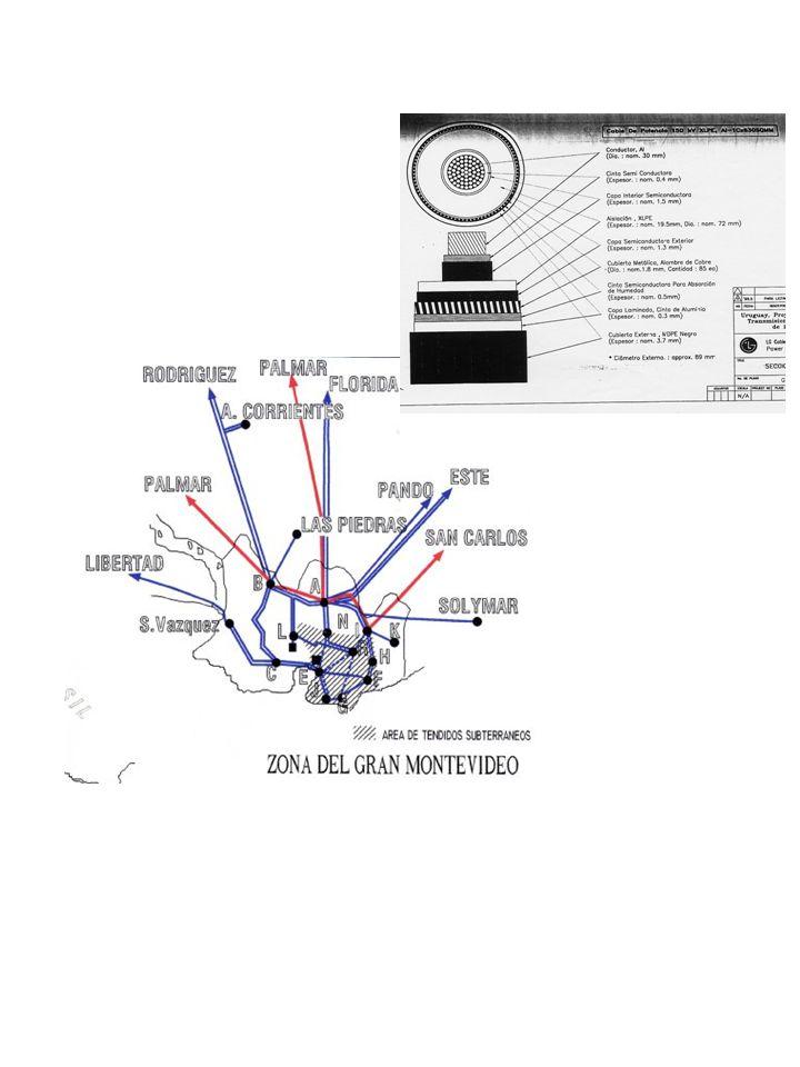 Transformadores 150/31.5 kV, 15MVA Transformadores 150/31.5-22 kV 63MVA Autotransformadores monofásicos 83.33 MVA Transformadores típicos de la red de transmisión