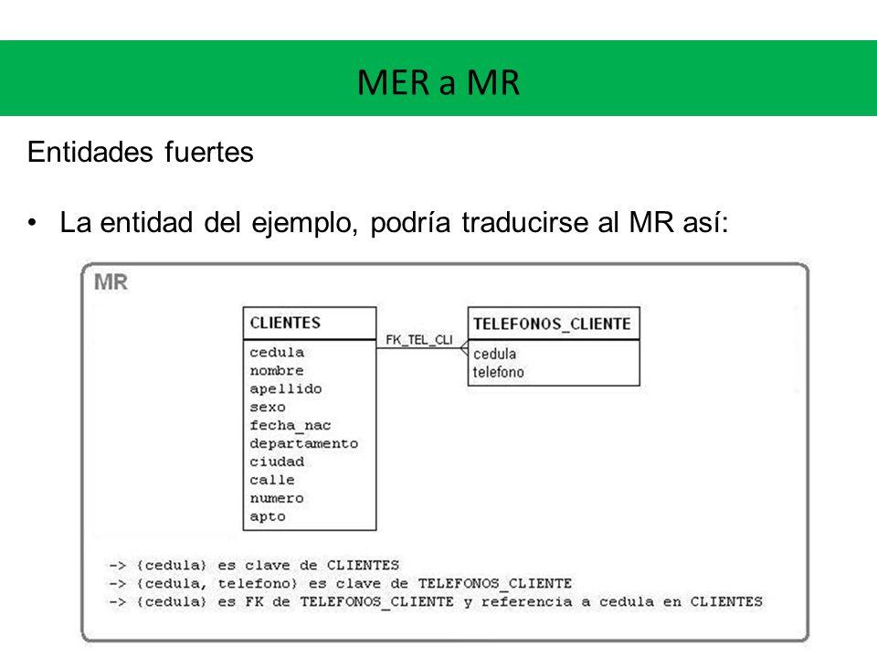 MER a MR Entidades fuertes La entidad del ejemplo, podría traducirse al MR así: