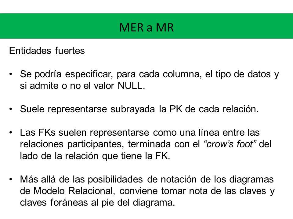 MER a MR Entidades fuertes Se podría especificar, para cada columna, el tipo de datos y si admite o no el valor NULL.