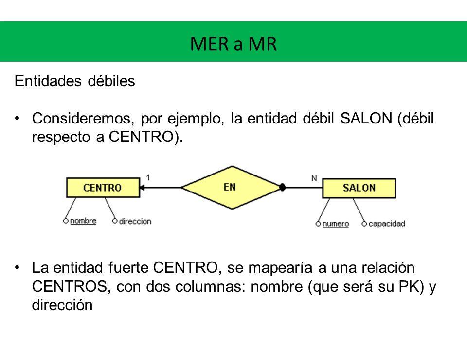 MER a MR Entidades débiles Consideremos, por ejemplo, la entidad débil SALON (débil respecto a CENTRO).
