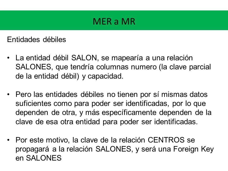 MER a MR Entidades débiles La entidad débil SALON, se mapearía a una relación SALONES, que tendría columnas numero (la clave parcial de la entidad débil) y capacidad.