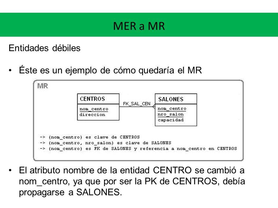 MER a MR Entidades débiles Éste es un ejemplo de cómo quedaría el MR El atributo nombre de la entidad CENTRO se cambió a nom_centro, ya que por ser la PK de CENTROS, debía propagarse a SALONES.