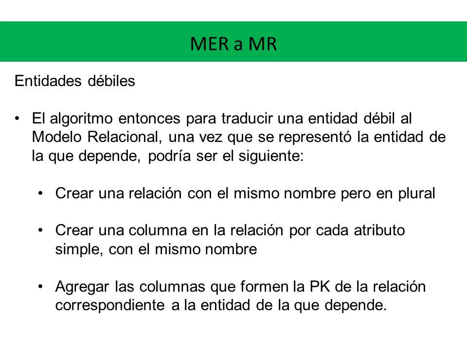 MER a MR Entidades débiles El algoritmo entonces para traducir una entidad débil al Modelo Relacional, una vez que se representó la entidad de la que depende, podría ser el siguiente: Crear una relación con el mismo nombre pero en plural Crear una columna en la relación por cada atributo simple, con el mismo nombre Agregar las columnas que formen la PK de la relación correspondiente a la entidad de la que depende.