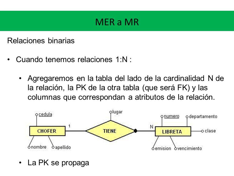 MER a MR Relaciones binarias Cuando tenemos relaciones 1:N : Agregaremos en la tabla del lado de la cardinalidad N de la relación, la PK de la otra tabla (que será FK) y las columnas que correspondan a atributos de la relación.