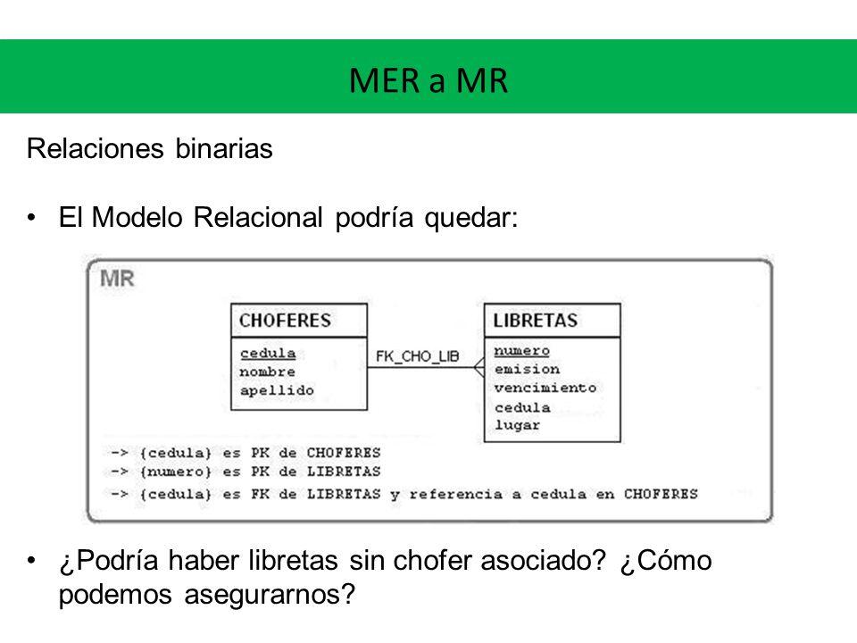 MER a MR Relaciones binarias El Modelo Relacional podría quedar: ¿Podría haber libretas sin chofer asociado.