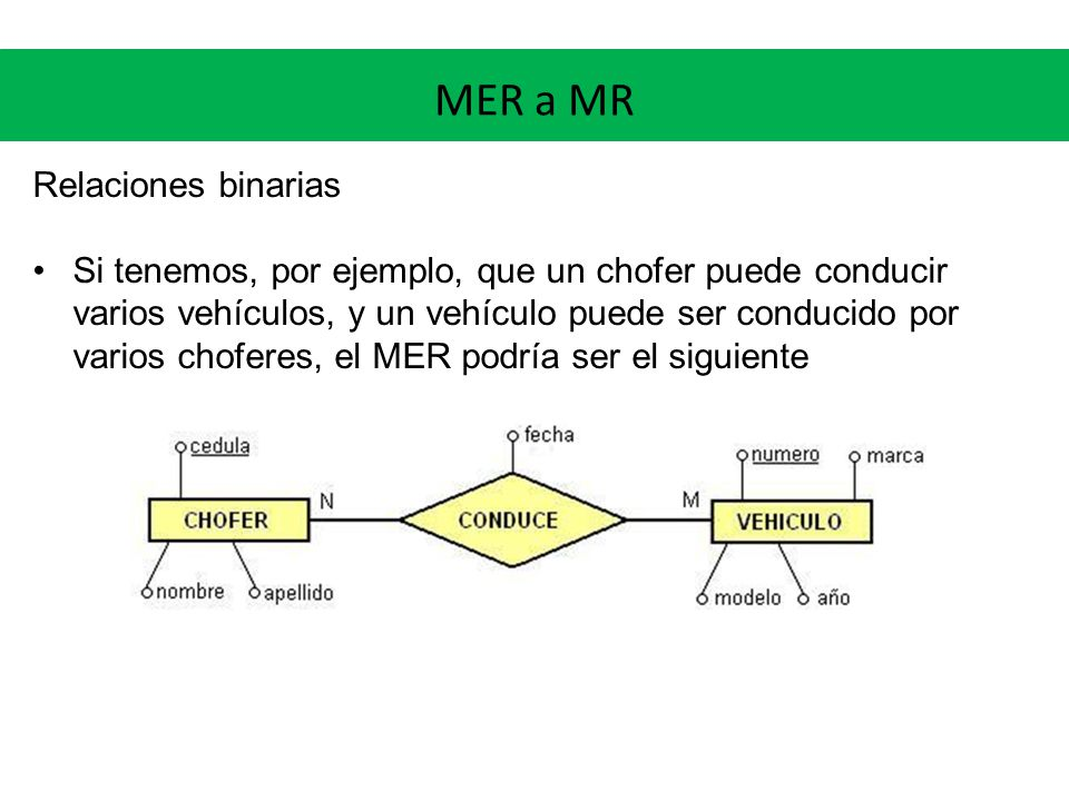 MER a MR Relaciones binarias Si tenemos, por ejemplo, que un chofer puede conducir varios vehículos, y un vehículo puede ser conducido por varios choferes, el MER podría ser el siguiente