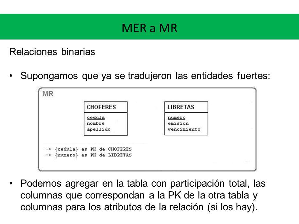 MER a MR Relaciones binarias Supongamos que ya se tradujeron las entidades fuertes: Podemos agregar en la tabla con participación total, las columnas que correspondan a la PK de la otra tabla y columnas para los atributos de la relación (si los hay).