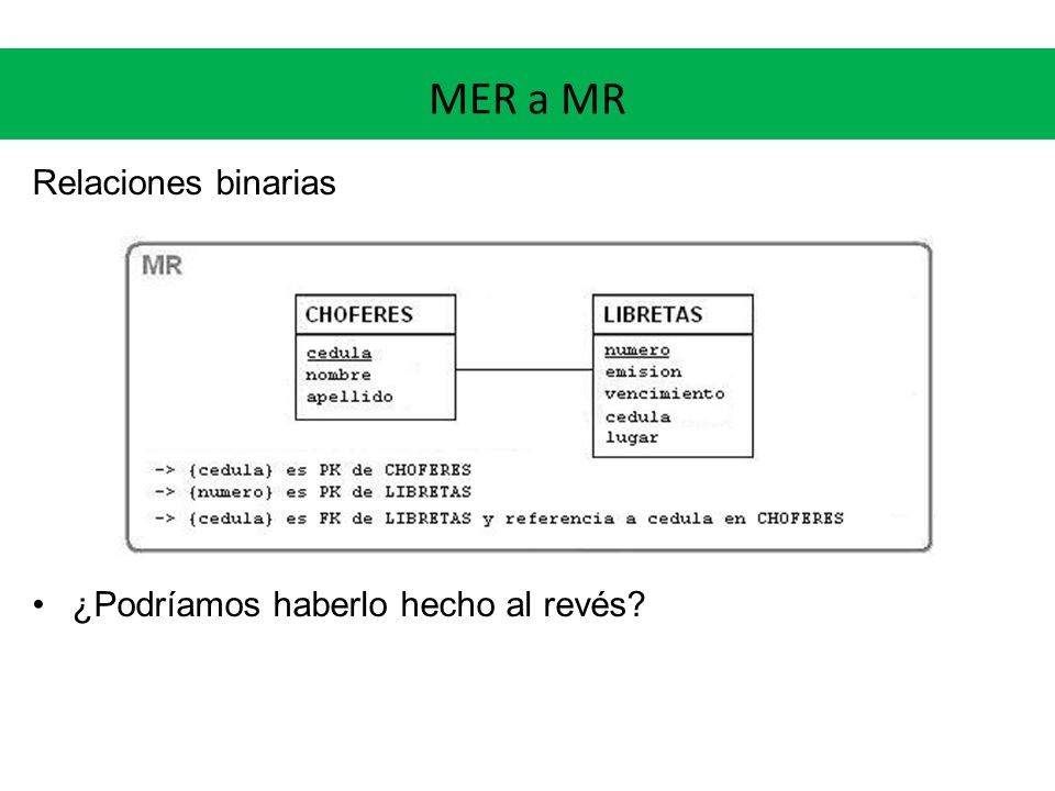 MER a MR Relaciones binarias ¿Podríamos haberlo hecho al revés?