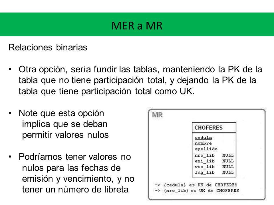 MER a MR Relaciones binarias Otra opción, sería fundir las tablas, manteniendo la PK de la tabla que no tiene participación total, y dejando la PK de la tabla que tiene participación total como UK.