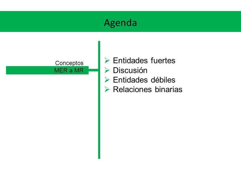 Agenda Entidades fuertes Discusión Entidades débiles Relaciones binarias Conceptos MER a MR