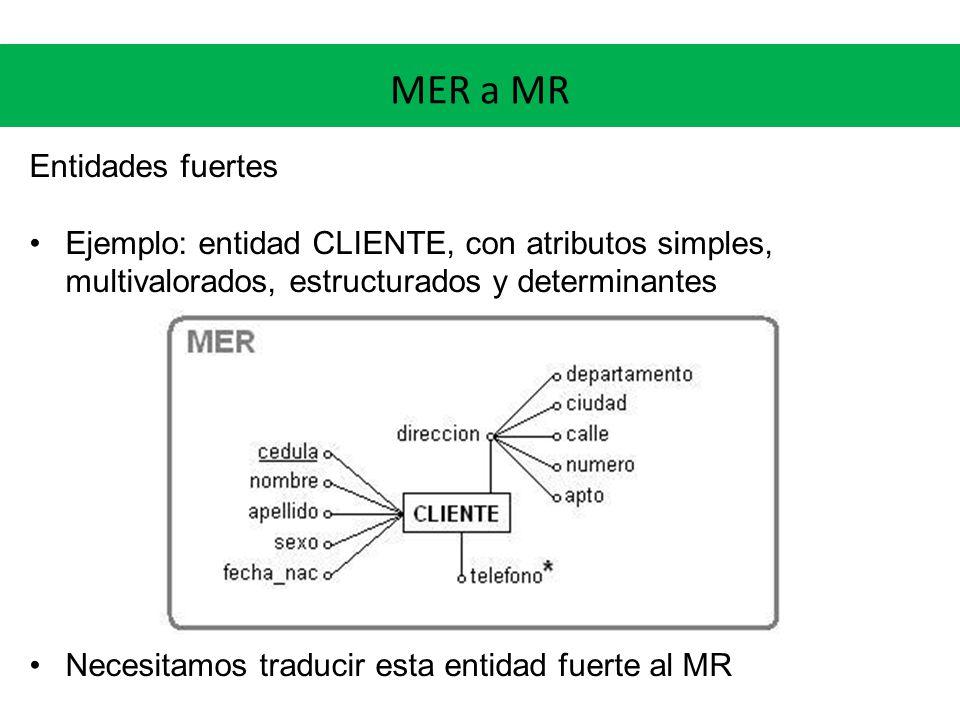 Entidades fuertes Ejemplo: entidad CLIENTE, con atributos simples, multivalorados, estructurados y determinantes Necesitamos traducir esta entidad fuerte al MR