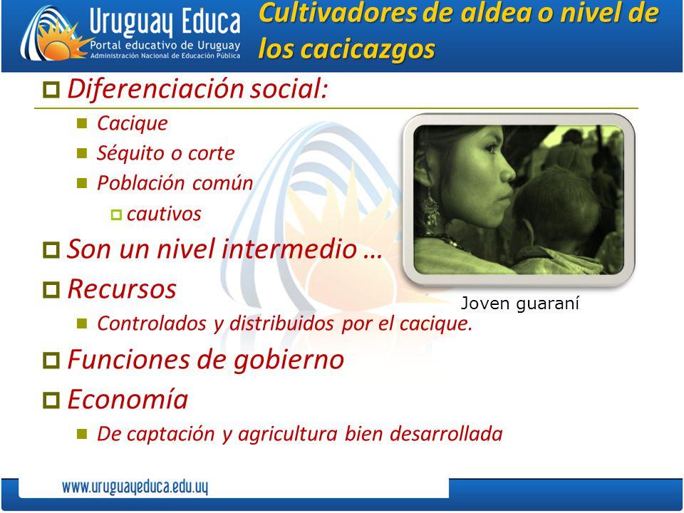 Cultivadores de aldea o nivel de los cacicazgos Diferenciación social: Cacique Séquito o corte Población común cautivos Son un nivel intermedio … Recu
