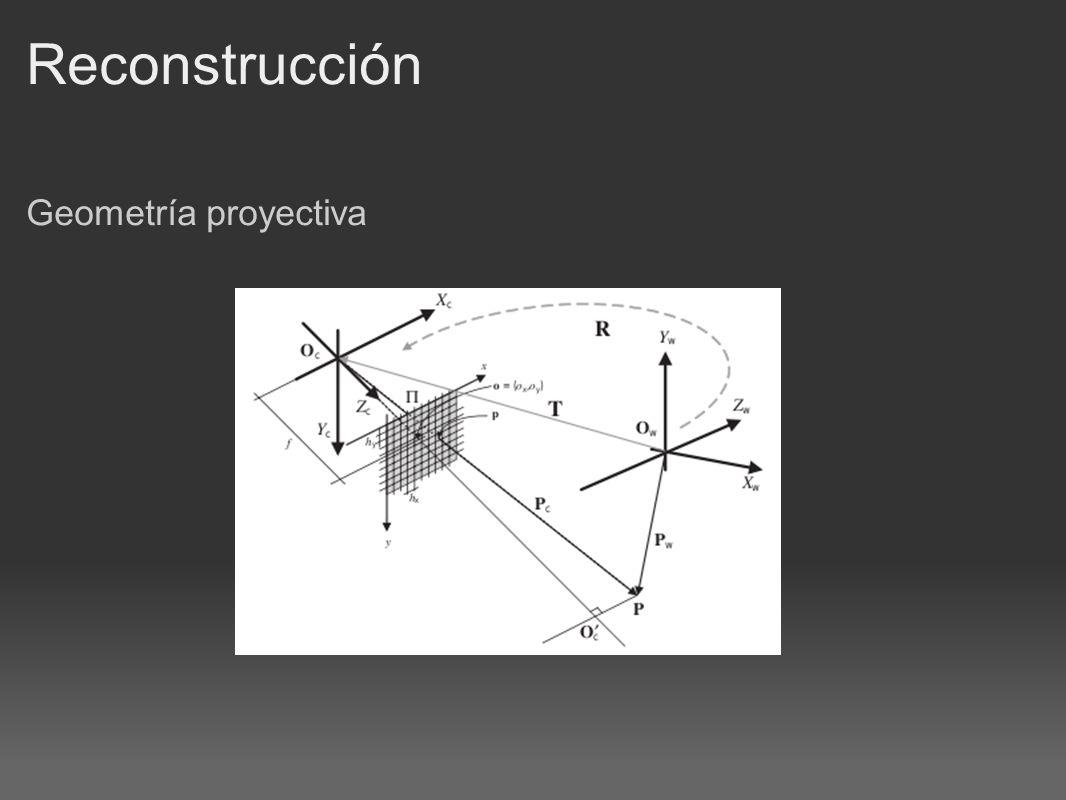 Reconstrucción Geometría proyectiva
