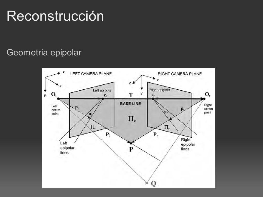 Reconstrucción Geometria epipolar