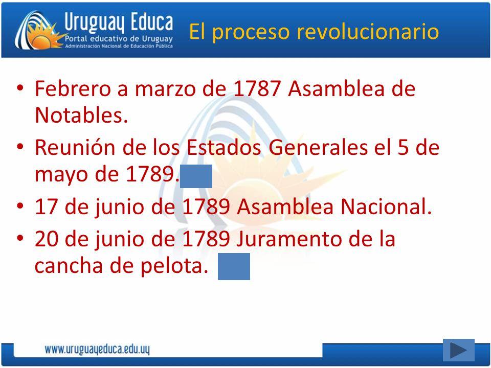 El proceso revolucionario Febrero a marzo de 1787 Asamblea de Notables. Reunión de los Estados Generales el 5 de mayo de 1789. 17 de junio de 1789 Asa
