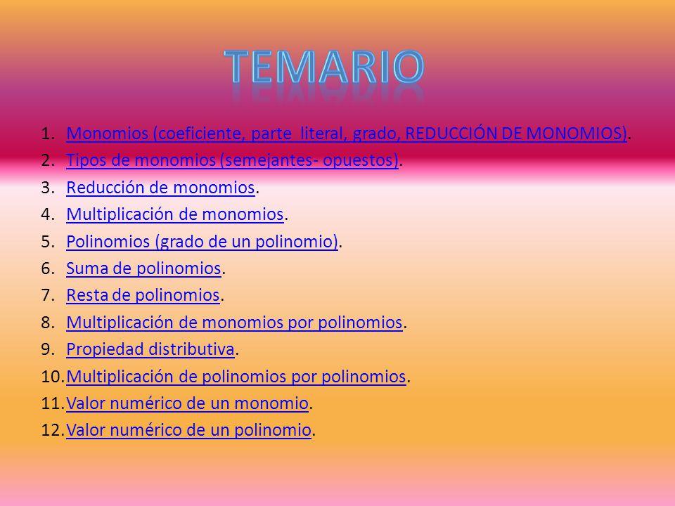 1.Monomios (coeficiente, parte literal, grado, REDUCCIÓN DE MONOMIOS).Monomios (coeficiente, parte literal, grado, REDUCCIÓN DE MONOMIOS) 2.Tipos de m