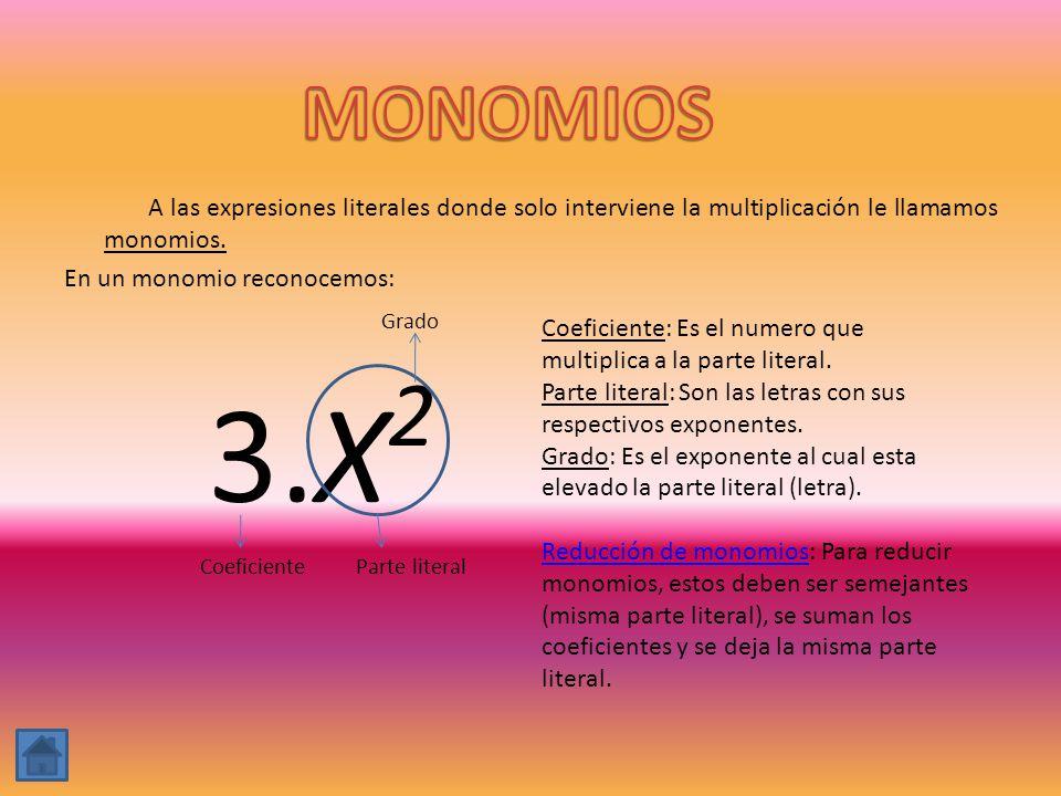 A las expresiones literales donde solo interviene la multiplicación le llamamos monomios. En un monomio reconocemos: Grado 3.X 2 Coeficiente Parte lit