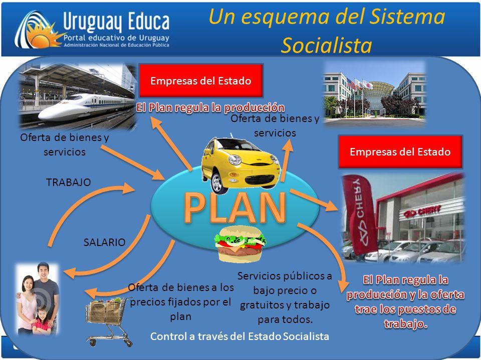 Control a través del Estado Socialista Un esquema del Sistema Socialista Servicios públicos a bajo precio o gratuitos y trabajo para todos. TRABAJO SA