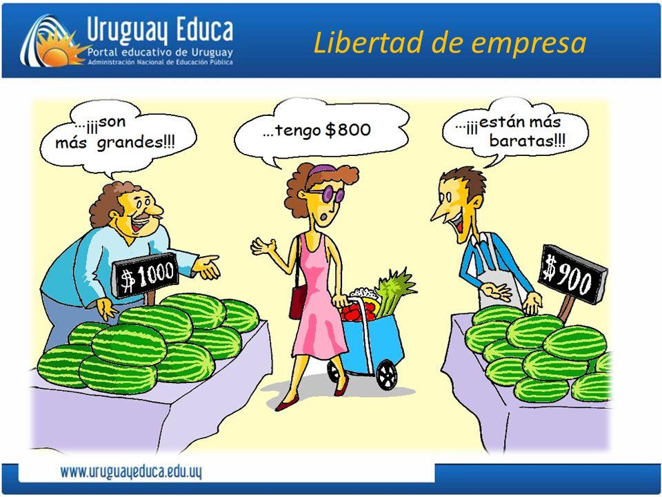 Libertad de empresa Propone que las empresas sean libres de conseguir recursos económicos y transformarlos en una nueva mercancía o servicio que será